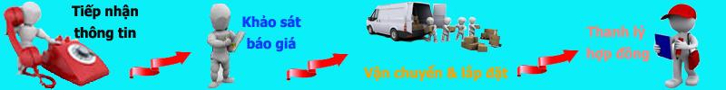quy trình dịch vụ chuyển nhà kiến vàng
