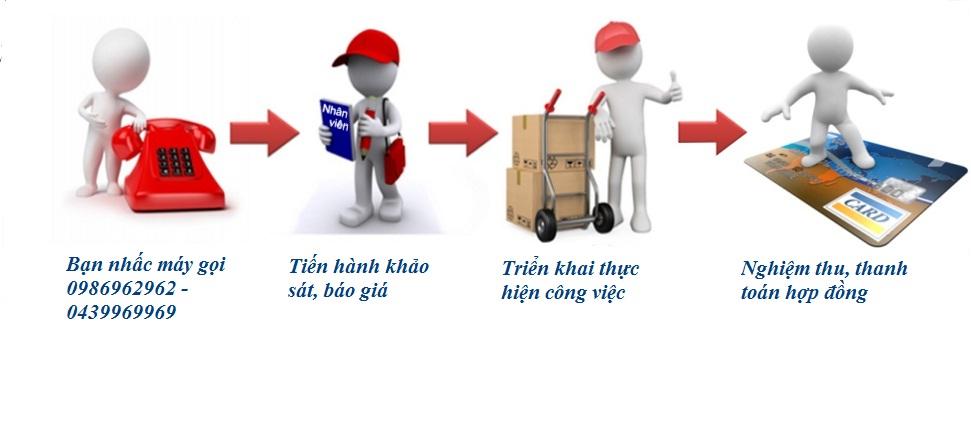 Dịch vụ chuyển nhà tại Nhân Chính